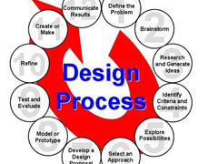 ACE Engineering Design Services